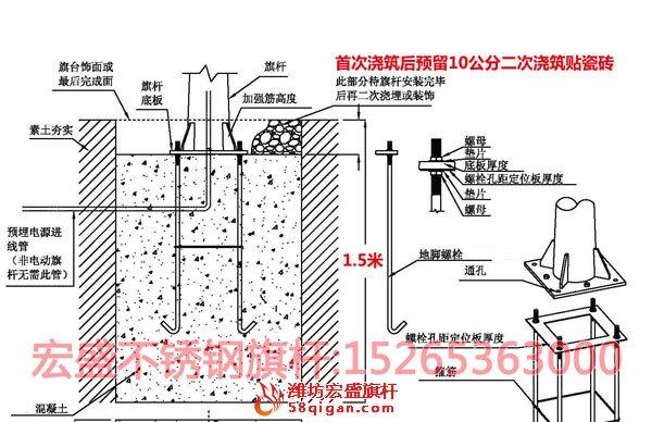 不锈钢旗杆预埋件标准规格